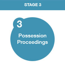 possession proceedings